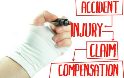Can your employee sue for an injury sustained while on your premises?
